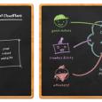O CloudFlare é uma ferramenta disponível em todos os planos de hospedagem Linux. O CloudFlare protege e acelera qualquer website. Assim que o seu site faz parte da comunidade CloudFlare, […]